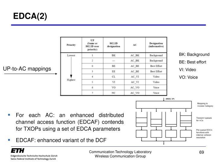 EDCA(2)