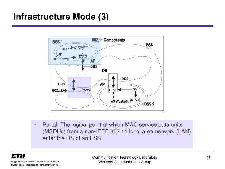 Infrastructure Mode (3)