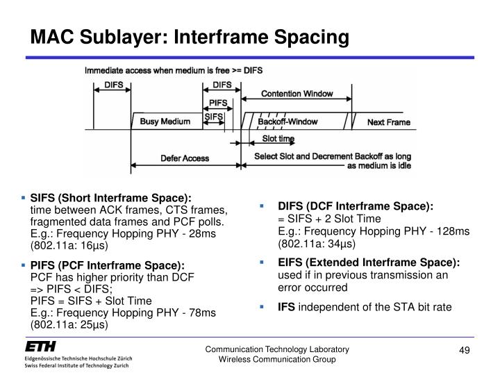 MAC Sublayer: Interframe Spacing