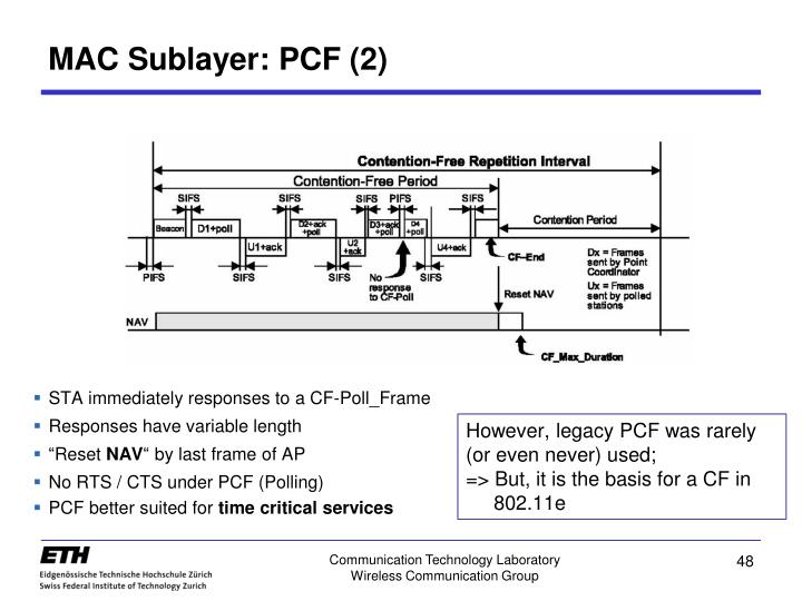MAC Sublayer: PCF (2)