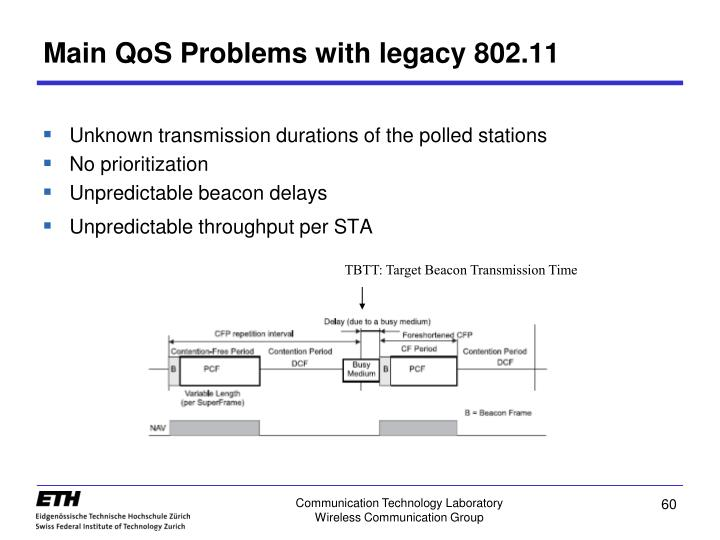 Main QoS Problems with legacy 802.11