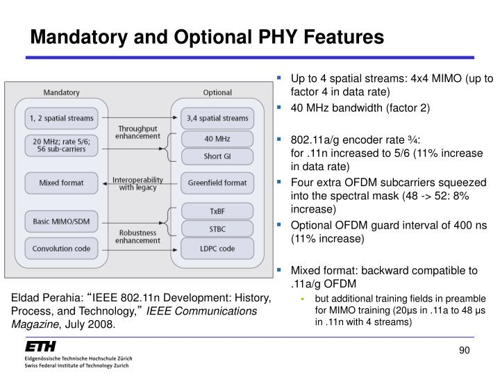 Mandatory and Optional PHY Features