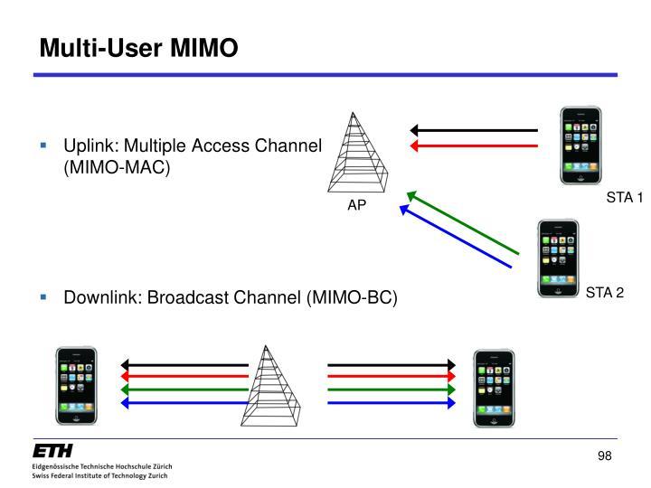 Multi-User MIMO