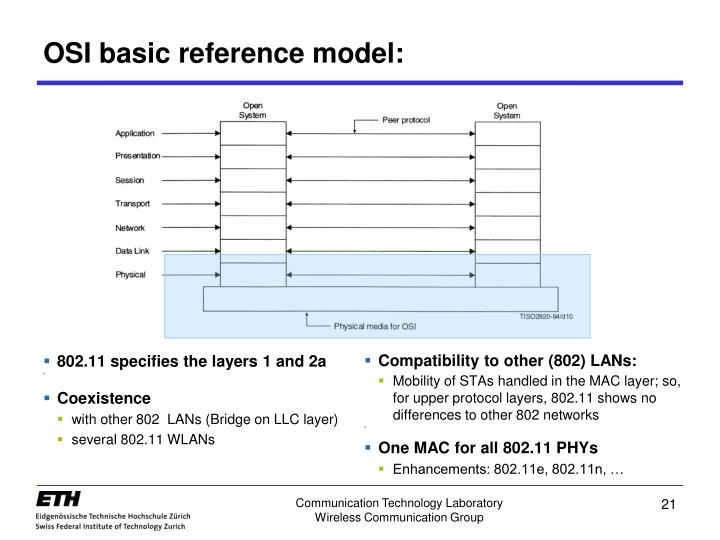 OSI basic reference model:
