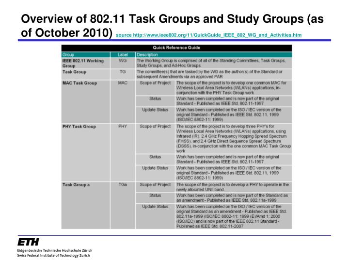 Overview of 802.11 Task Groups and Study Groups (as of October 2010)