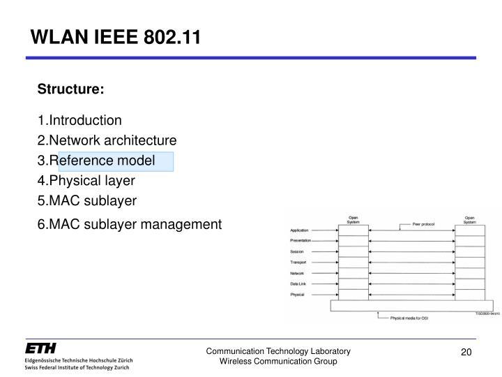 WLAN IEEE 802.11