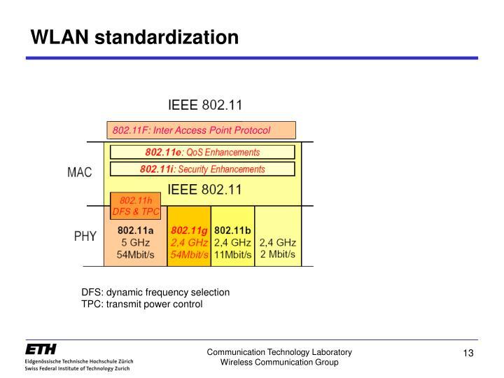 WLAN standardization