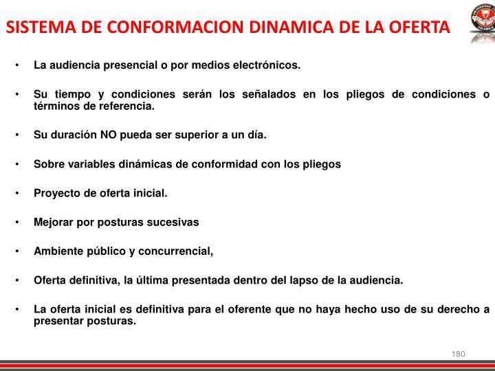 SISTEMA DE CONFORMACION DINAMICA DE LA OFERTA