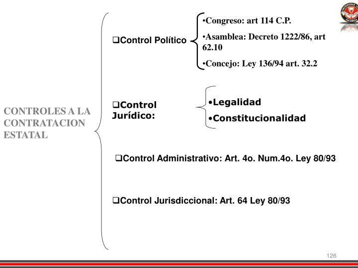 Congreso: art 114 C.P.