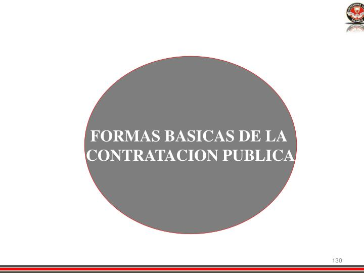 FORMAS BASICAS DE LA