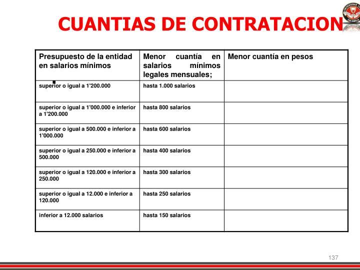 CUANTIAS DE CONTRATACION