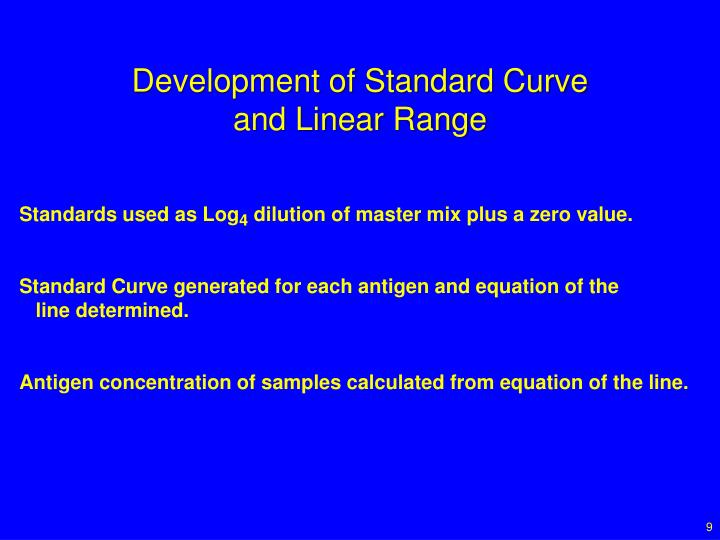Development of Standard Curve