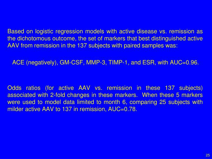 Based on logistic regression models with active disease vs. remission as the dichotomous outcome, the set of markers that best distinguished active AAV from remission in the 137 subjects with paired samples was: