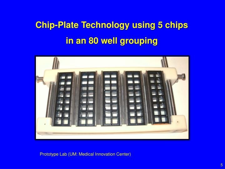 Chip-Plate Technology using 5 chips