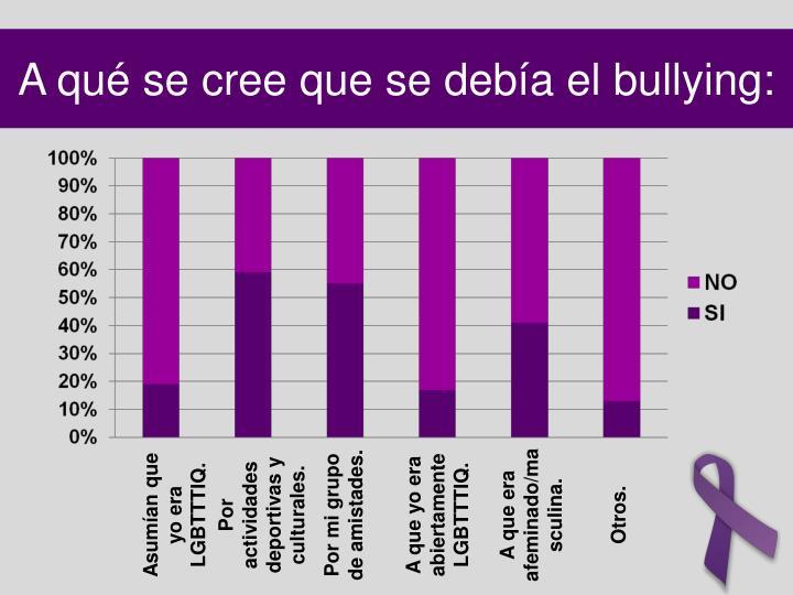 A qué se cree que se debía el bullying: