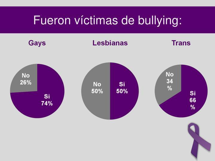 Fueron víctimas de bullying: