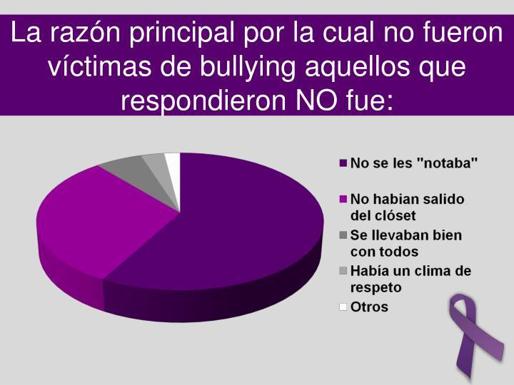 La razón principal por la cual no fueron víctimas de bullying aquellos que respondieron NO fue: