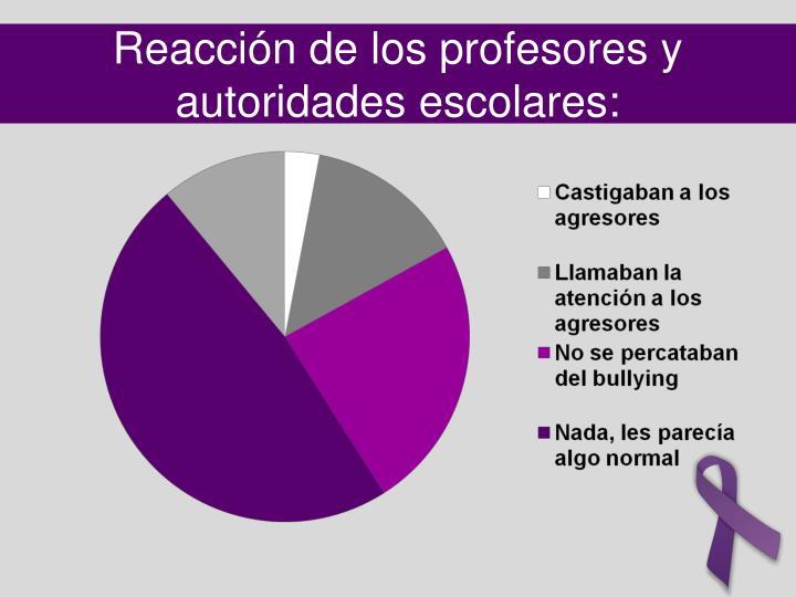 Reacción de los profesores y autoridades escolares: