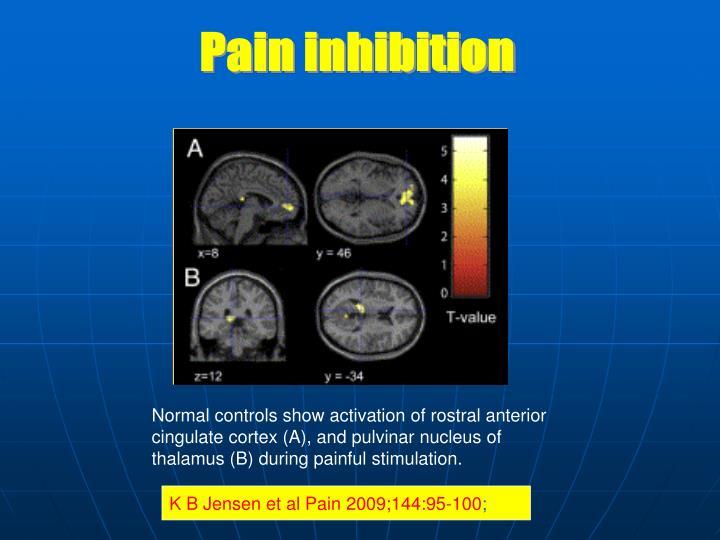 Pain inhibition