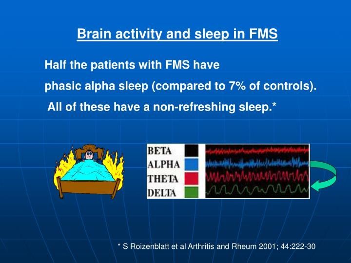 Brain activity and sleep in FMS