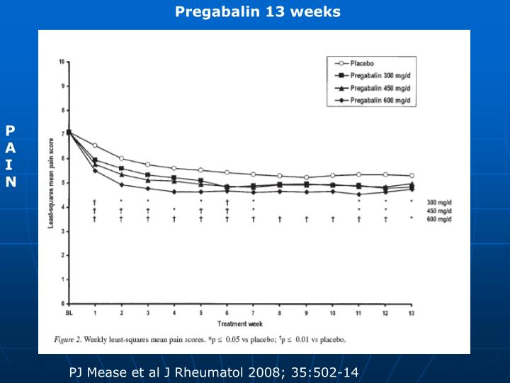 Pregabalin 13 weeks
