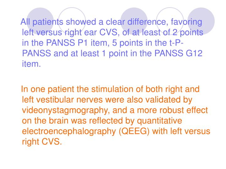 All patients showed a clear difference, favoring left versus right ear CVS, of at least of 2 points in the PANSS P1 item, 5 points in the t-P-PANSS and at least 1 point in the PANSS G12 item.