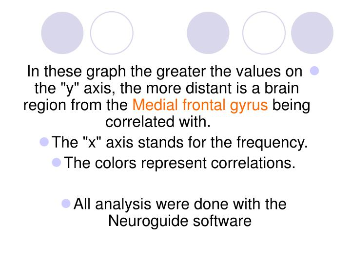 "In these graph the greater the values on the ""y"" axis, the more distant is a brain region from the"