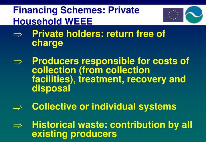 Financing Schemes: P