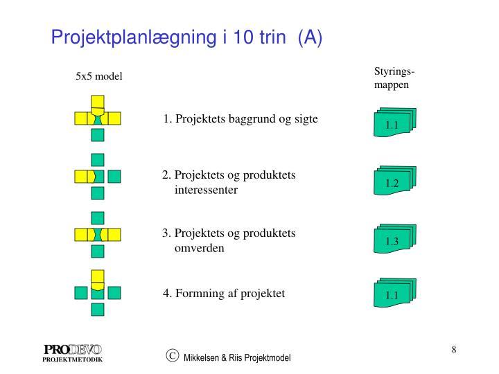 Projektplanlægning i 10 trin  (A)