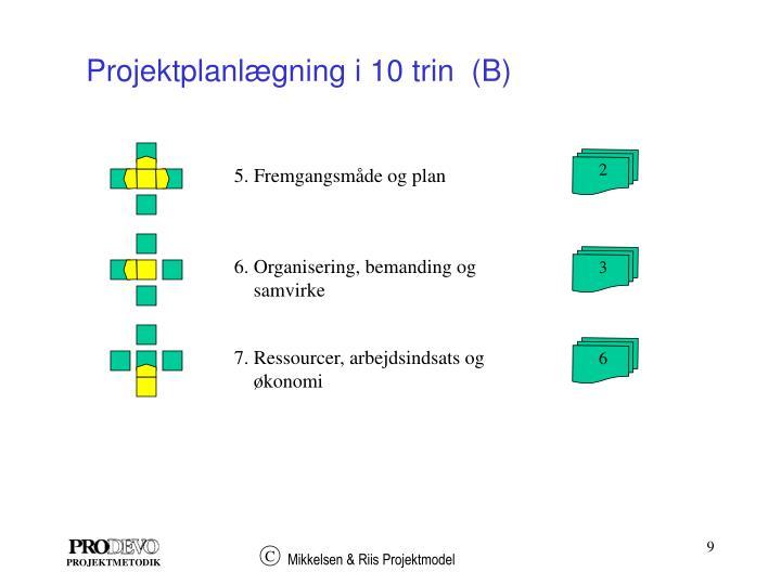 Projektplanlægning i 10 trin  (B)