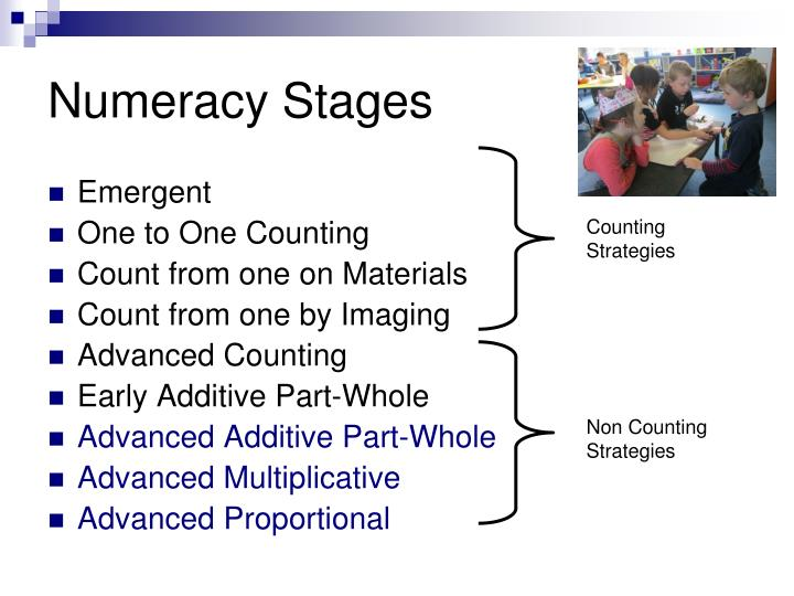 Numeracy Stages