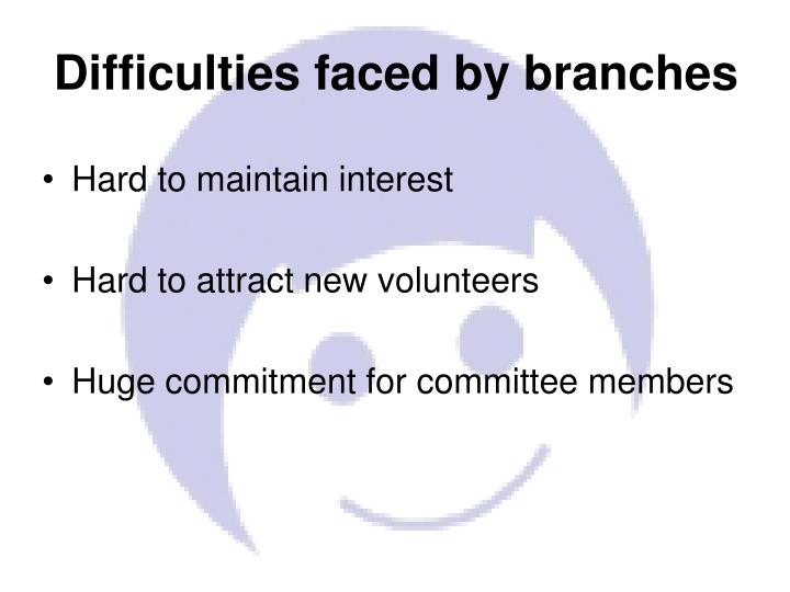Difficulties faced by branches