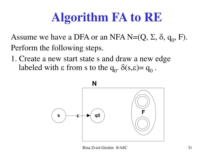 Algorithm FA to RE