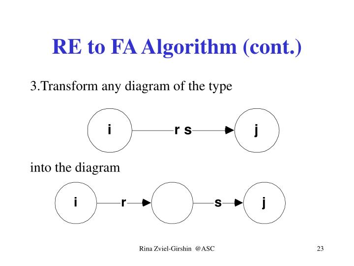 RE to FA Algorithm (cont.)