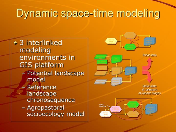 3 interlinked modeling environments in GIS platform
