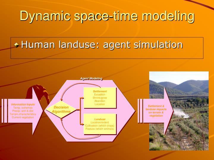 Human landuse: agent simulation