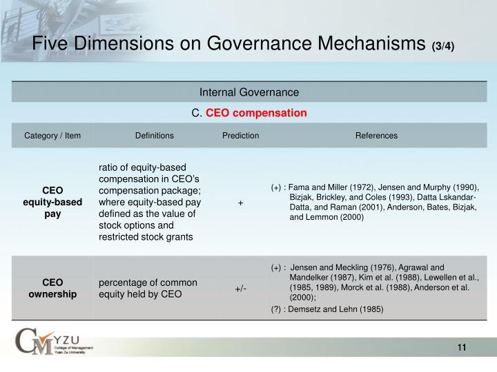 Five Dimensions on Governance Mechanisms