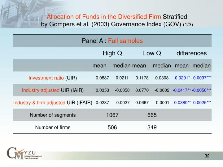 Allocation of Funds in the Diversified