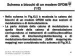 schema a blocchi di un modem ofdm 1 2