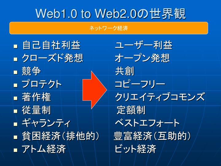 Web1.0 to Web2.0