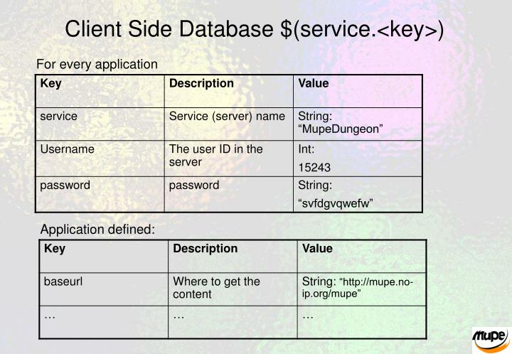 Client Side Database $(service.<key>)