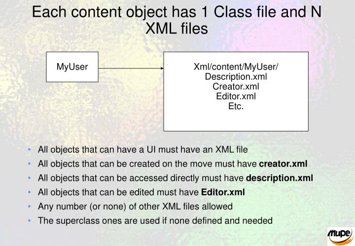 Each content object has 1 Class file and N XML files