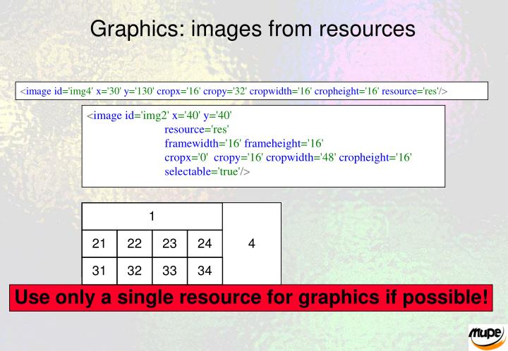 Graphics: images from resources