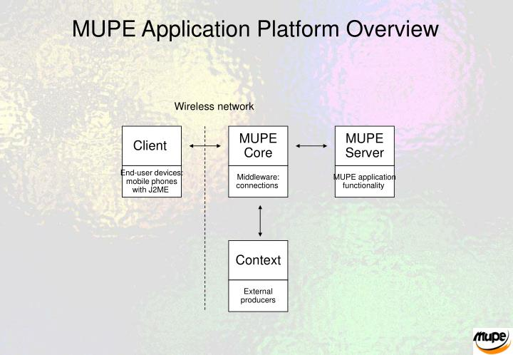 MUPE Application Platform Overview