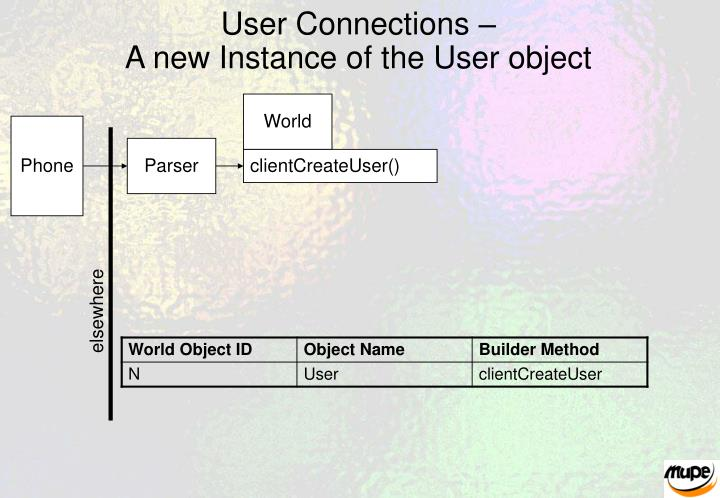 User Connections –