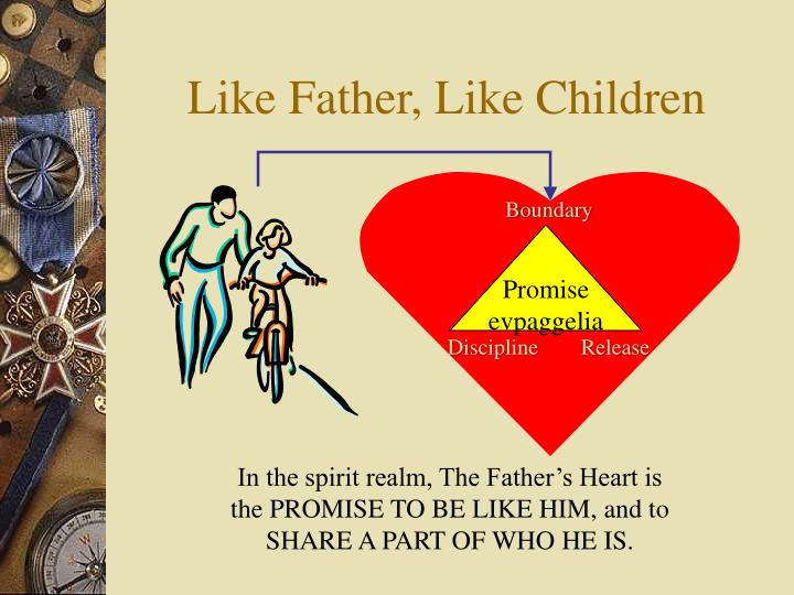 Like Father, Like Children