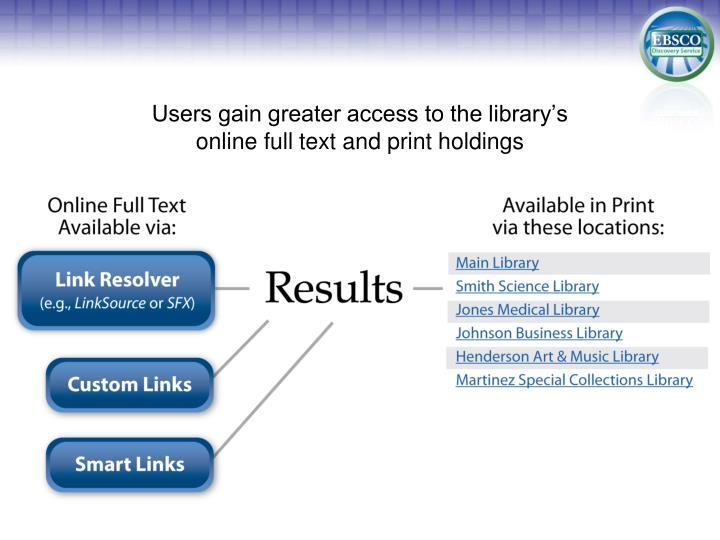 Users gain greater access to the library's