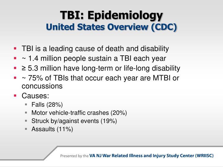 TBI: Epidemiology