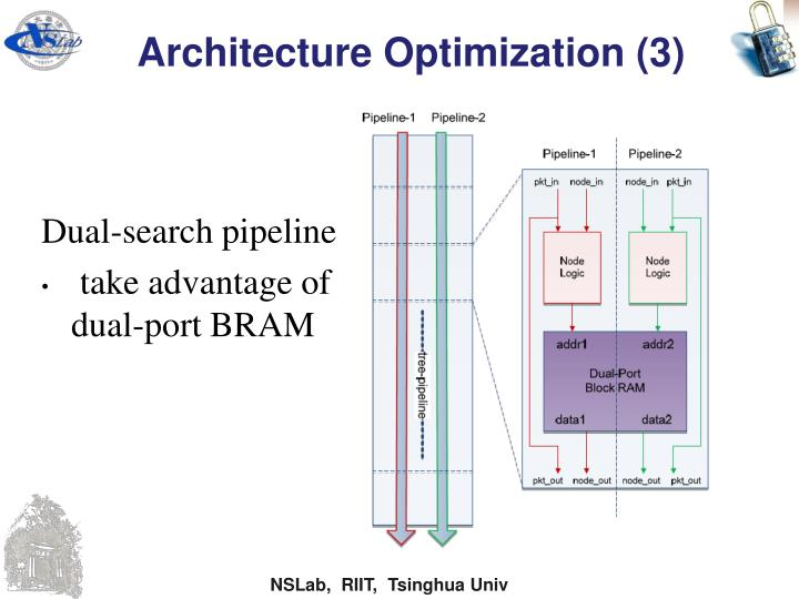 Architecture Optimization (3)