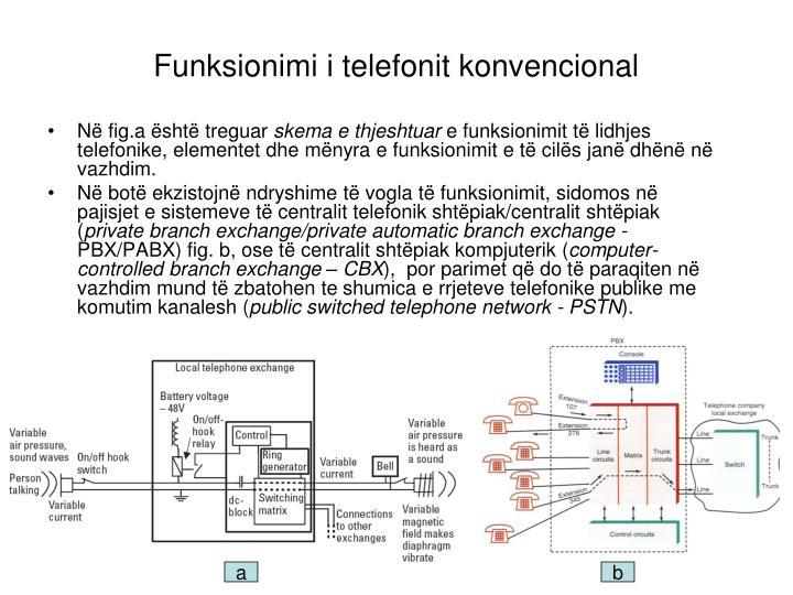Funksionimi i telefonit konvencional